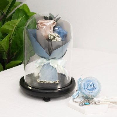 Faithfully Blue Gift Set